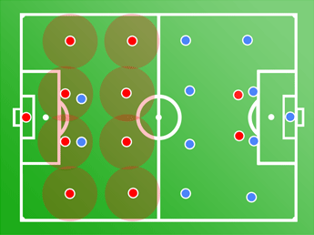 Figure 3: A typical zonal marking heat map