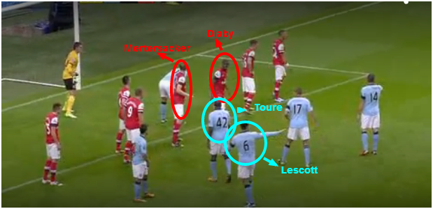 Figure 4: Man marking in a match situation